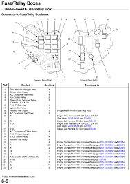 2007 civic fuse box circuit connection diagram \u2022 2006 honda civic fuse box layout 2007 honda civic fuse box diagram wiring diagrams coupe questions rh mamma mia me 2007 honda