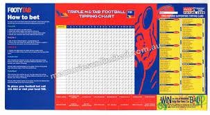 1998 Triple M Tab 1998 Afl Football Fixture Tipping Chart
