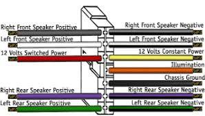 pioneer deh 1400 wiring diagram wirdig