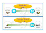 Difference between remote access vpn and site to site vpn