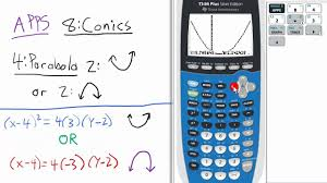 conic sections parabola opening left or right app ti 84 calculator
