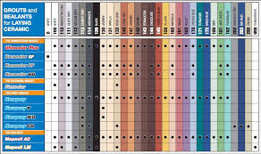 Mapesil Sealant Colour Chart Mapesil Ac Colour Chart Tiling Finishing Interior