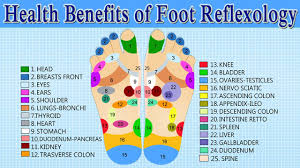 Health Benefits Of Foot Massage Reflexology How To Give Yourself A Foot Massage For Weight Loss