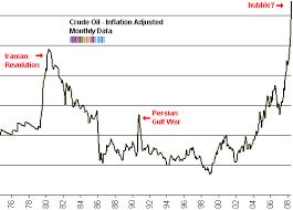 Pricking The Crude Oil Price Bubble Seeking Alpha