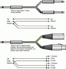 xlr cable wiring diagram wiring diagrams cable dmx xlr mfwiringdiagram source wiring diagram 5 pin dmx automotive diagrams