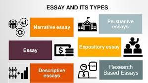 types of essays analysis types of essays