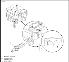 harley davidson ignition switch wiring diagram harley wiring diagram for ignition switch wirdig on harley davidson ignition switch wiring diagram