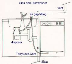 sink air vent. Fine Air An AAV On A Lav And Sink Air Vent