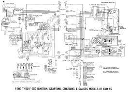 1967 ford f100 wiring diagram 1969 ford f100 wiring diagram wiring Ford F 350 Wiring Diagram 1969 ford f100 f350 ignition, starting, charging, and gauges 1967 ford f100 wiring ford f350 wiring diagram 1968