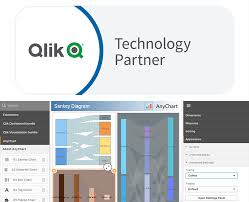 Anychart Anychart Joins Qlik Technology Program And Adds