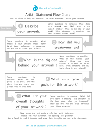 Flow Chart Rubric How To Write An Artist Statement Drawing Painting Ms Oryan