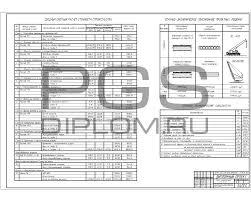 Купить дипломный Проект № Публичная библиотека в г Бузулук  Сводный сметный расчет технико экономические показатели jpg