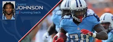 Tennessee Titans Football Depth Chart Tennessee Titans Chris Johnson Sports Tennessee Titans