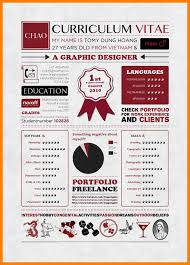 Graphic Design Cv Examples Filename Reinadela Selva