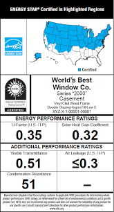 Window Brand Comparison Chart Energy Performance Ratings For Windows Doors And Skylights