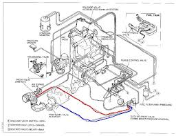 apexi avcr wiring diagram wrx wiring diagram 300zx apexi safc 2 wiring diagram diagrams base