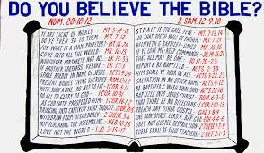Bible Charts Chart Sermons By Steve Hudgins