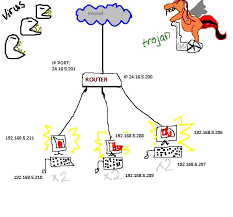 network diagrams highly rated by it pros techrepublic network diagram 8 funny