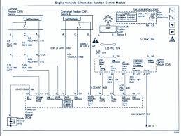2004 pontiac grand am wiring diagram panoramabypatysesma com 2005 pontiac grand prix radio wiring diagram 1999 fuse box fresh mitsubishi galant 4j at 2004