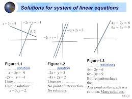 ch1 3 figure 1 2 solution 2x y 3 4x