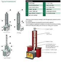 fireplace insert insulation fireplace insulation gas fireplace insert insulation