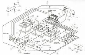 club car ds wiring schematic wire diagram 1995 golf cart wiring 1994 Club Car Wiring Diagram club car ds wiring schematic vintagegolfcartparts com 1994 club car battery wiring diagram