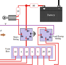 megasquirt support forum bull what is the best way to wire in this diagram the only relay that is directly feeded by the battery is the main relay and the main relay powers up everything which means
