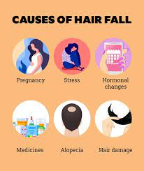 how to stop hair fall using natural