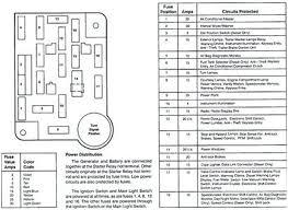1996 f150 fuse box diagram wiring diagrams best 1994 f150 fuse diagram wiring diagram online ford e 350 fuse box diagram 1996 f150 fuse box diagram