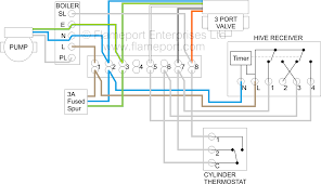 y plan central heating system y plan wiring diagram all in one controller such as hive