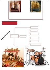 Teknik dan gaya bernyanyi lagu/musik daerah indonesia dengan ditanggapi aktif oleh peserta didik dari kelompok lainnya sehingga diperoleh sebuah. Seni Musik Tradisional Dan Musik Modern A Diharapkan Akan Mempunyai Dampak Pada Perkembangan Seni Di Daerah Nada Atau Notasi Musik Kata Dan Nada Yang Bermelodi Lagu Pdf Document