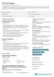 You'll find a variety of free resume samples and examples right here. It Resume How To Guide For 2021 11 Samples