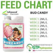 Bud Candy Feeding Chart Advanced Nutrients Bud Candy