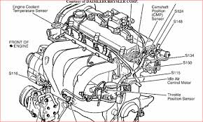 97 dodge stratus engine diagram 97 wiring diagrams online