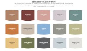 paint colors for home staging in 2020