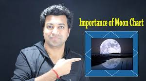 Importance Of Moon Chart