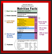 2icho1 Nutrition Facts Label