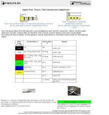 complete 4 pole headphone jack wiring diagram 3 5mm 4 pole audio rh ansals info trs plug wiring mono phono plug wiring