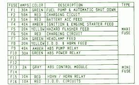 1992 jeep cherokee laredo fuse box 1992 wiring diagrams 1996 jeep cherokee fuse box diagram at 1995 Jeep Cherokee Fuse Box Diagram