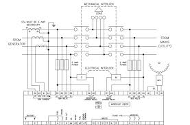 cat generator control panel wiring diagram wiring diagram and hernes schematics and wiring diagrams generator set control panel