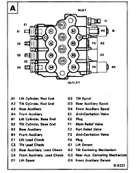 bobcat 773 wiring diagram bobcat 773 service manual free download Bobcat 863 Hydraulic Valve Diagram wiring diagram for 843 bobcat on wiring images all about wiring bobcat 773 wiring diagram wiring bobcat 863 hydraulic control valve diagram