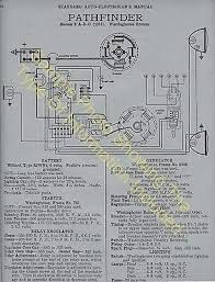 1923 1924 buick 6 cylinder models car wiring diagram electric system buick 4 cyl 1923 1924 car wiring diagram electric system specs 558