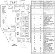 2000 jeep grand cherokee fuse box diagram discernir net 1999 jeep cherokee fuse diagram at 2000 Jeep Fuse Box