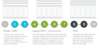 plush vs firm mattress. Firm Vs Plush Mattress Difference Between Soft And Sleep Boutique H