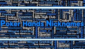 Añade tus nombres, comparte con amigos. Apodos O Nicknames En El Poker 888 Poker