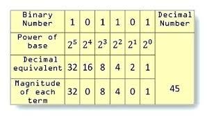 Tape Measure Chart Tape Measure Math Gconcept Com Co
