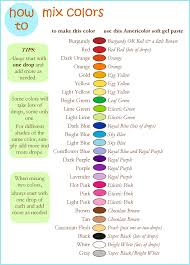 Food Coloring Chart For Frosting Food Coloring 101 Colors To Buy How To Mix Frosting And