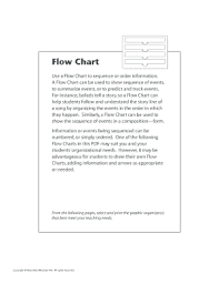 Blank Flow Chart Template 36 Printable Flow Chart Template Forms Fillable Samples In