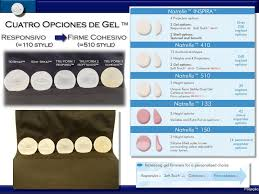Natrelle Soft Touch Size Chart Mcghan Silicone Implants