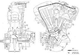 similiar shovelhead engine diagrams keywords diagram in addition harley davidson 1980 shovelhead oil line diagram